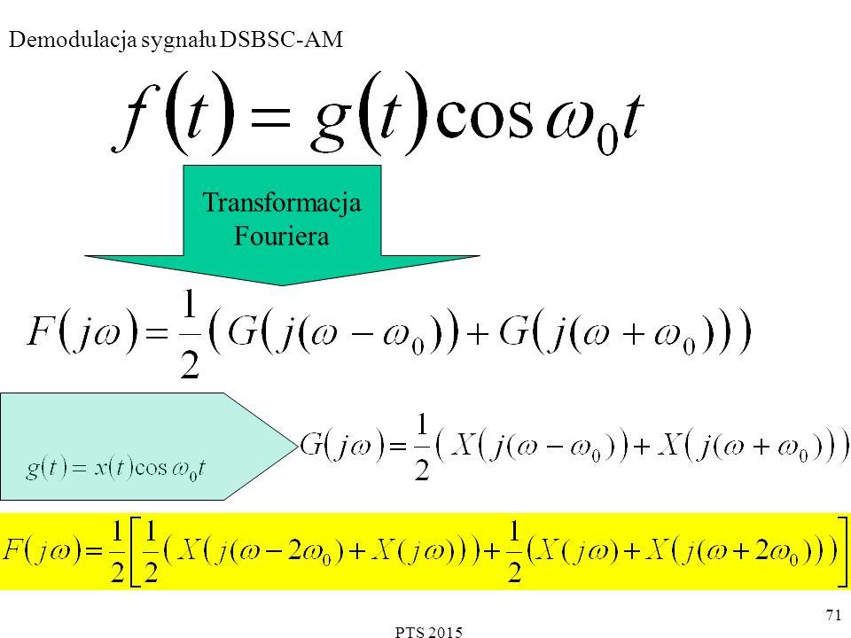 PTS 2015 71 Demodulacja sygnału DSBSC-AM Transformacja Fouriera