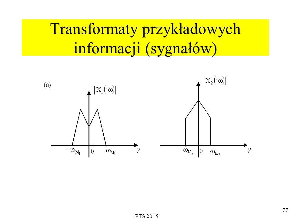 Transformaty przykładowych informacji (sygnałów) 77 PTS 2015