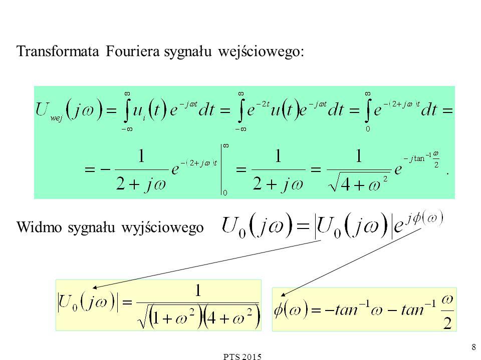 PTS 2015 8 Transformata Fouriera sygnału wejściowego: Widmo sygnału wyjściowego