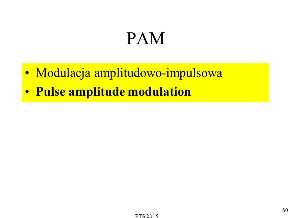 80 PAM Modulacja amplitudowo-impulsowa Pulse amplitude modulation