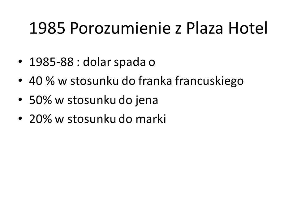1985 Porozumienie z Plaza Hotel 1985-88 : dolar spada o 40 % w stosunku do franka francuskiego 50% w stosunku do jena 20% w stosunku do marki