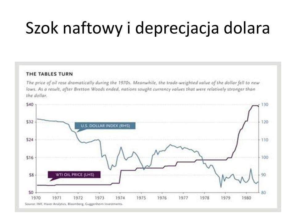 Szok naftowy i deprecjacja dolara