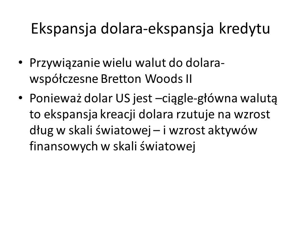 Ekspansja dolara-ekspansja kredytu Przywiązanie wielu walut do dolara- współczesne Bretton Woods II Ponieważ dolar US jest –ciągle-główna walutą to ek