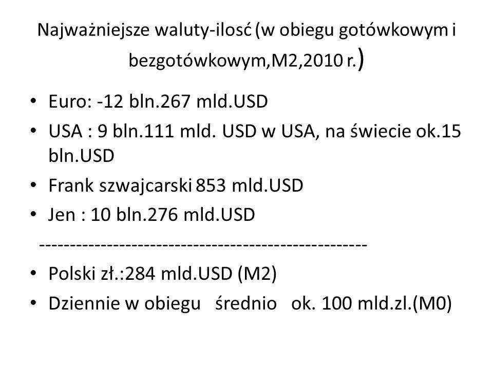 Najważniejsze waluty-ilosć (w obiegu gotówkowym i bezgotówkowym,M2,2010 r. ) Euro: -12 bln.267 mld.USD USA : 9 bln.111 mld. USD w USA, na świecie ok.1