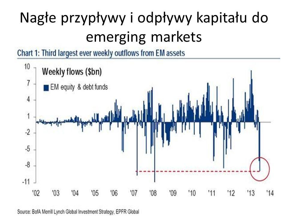 Nagłe przypływy i odpływy kapitału do emerging markets