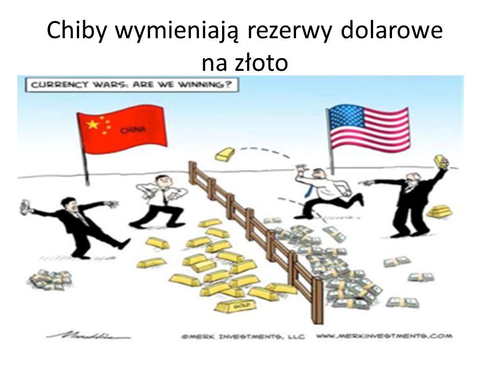 Chiby wymieniają rezerwy dolarowe na złoto