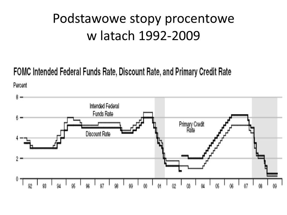 Podstawowe stopy procentowe w latach 1992-2009