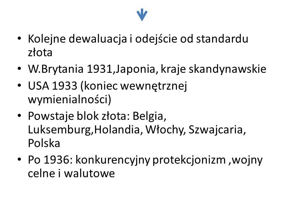 Kolejne dewaluacja i odejście od standardu złota W.Brytania 1931,Japonia, kraje skandynawskie USA 1933 (koniec wewnętrznej wymienialności) Powstaje blok złota: Belgia, Luksemburg,Holandia, Włochy, Szwajcaria, Polska Po 1936: konkurencyjny protekcjonizm,wojny celne i walutowe