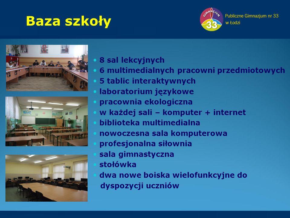 8 sal lekcyjnych 6 multimedialnych pracowni przedmiotowych 5 tablic interaktywnych laboratorium językowe pracownia ekologiczna w każdej sali – kompute