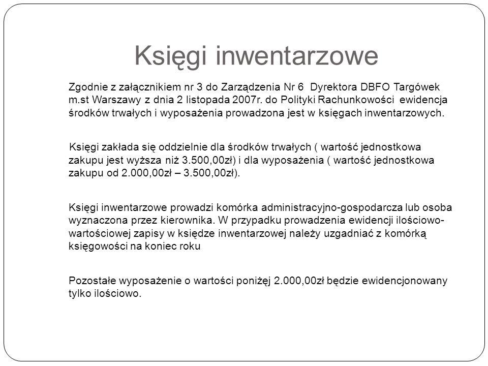Księgi inwentarzowe Zgodnie z załącznikiem nr 3 do Zarządzenia Nr 6 Dyrektora DBFO Targówek m.st Warszawy z dnia 2 listopada 2007r.