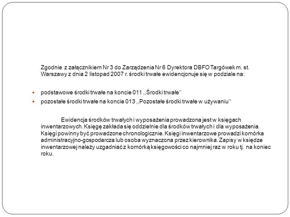 Zgodnie z załącznikiem Nr 3 do Zarządzenia Nr 6 Dyrektora DBFO Targówek m.