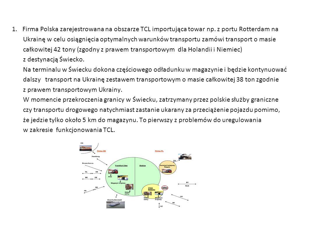 1.Firma Polska zarejestrowana na obszarze TCL importująca towar np.