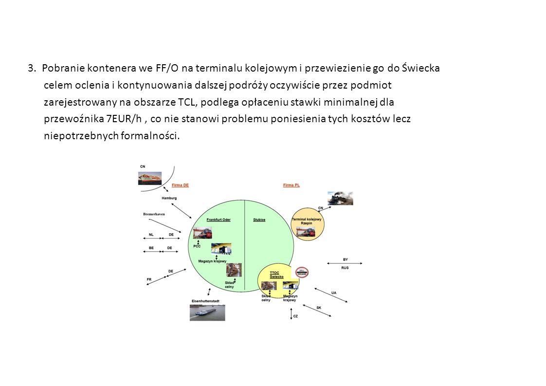3. Pobranie kontenera we FF/O na terminalu kolejowym i przewiezienie go do Świecka celem oclenia i kontynuowania dalszej podróży oczywiście przez podm
