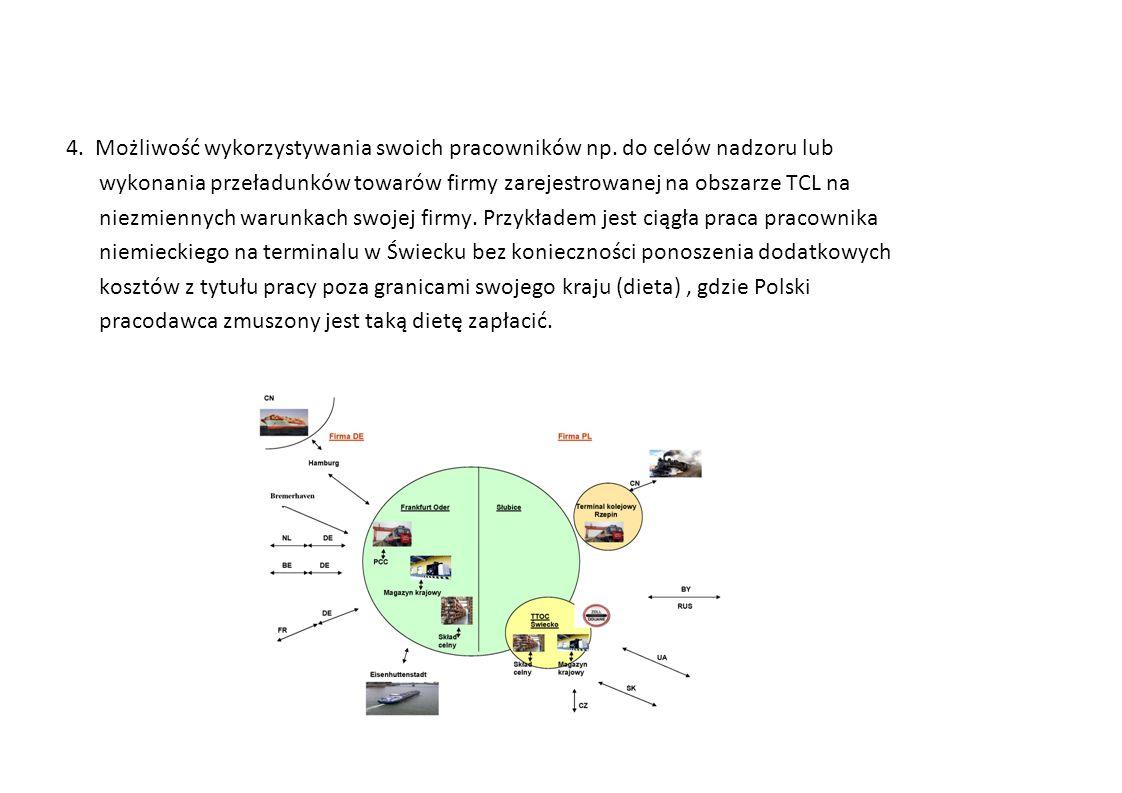 5.Możliwość wystawienia przez podmiot faktury np.