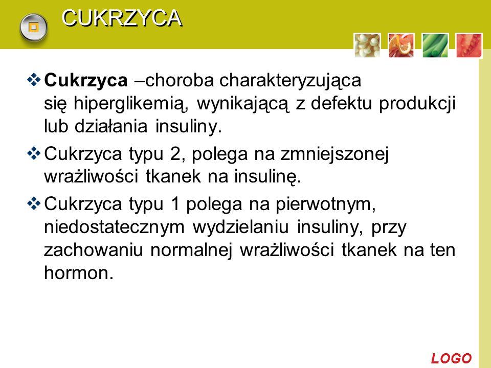 LOGO CUKRZYCA  Cukrzyca –choroba charakteryzująca się hiperglikemią, wynikającą z defektu produkcji lub działania insuliny.  Cukrzyca typu 2, polega