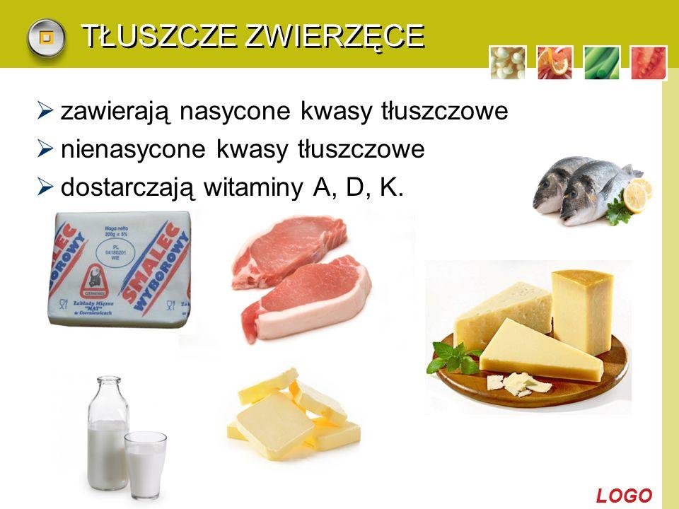 LOGO TŁUSZCZE ZWIERZĘCE  zawierają nasycone kwasy tłuszczowe  nienasycone kwasy tłuszczowe  dostarczają witaminy A, D, K.