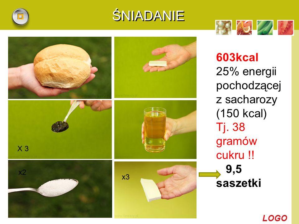 LOGO ŚNIADANIE x2 X 3 603kcal 25% energii pochodzącej z sacharozy (150 kcal) Tj. 38 gramów cukru !! 9,5 saszetki x3