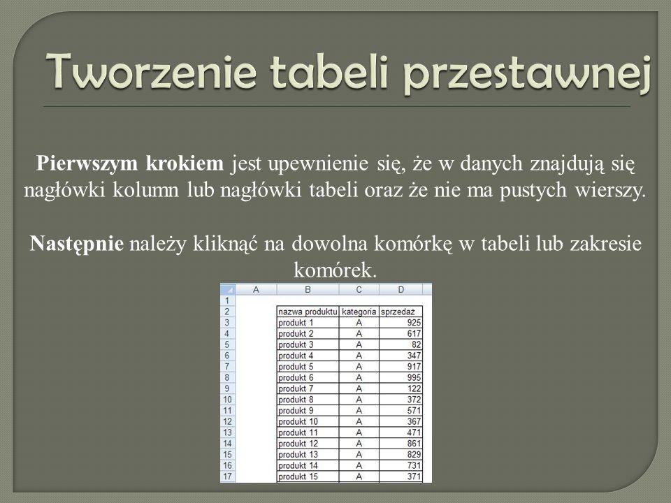 Pierwszym krokiem jest upewnienie się, że w danych znajdują się nagłówki kolumn lub nagłówki tabeli oraz że nie ma pustych wierszy.