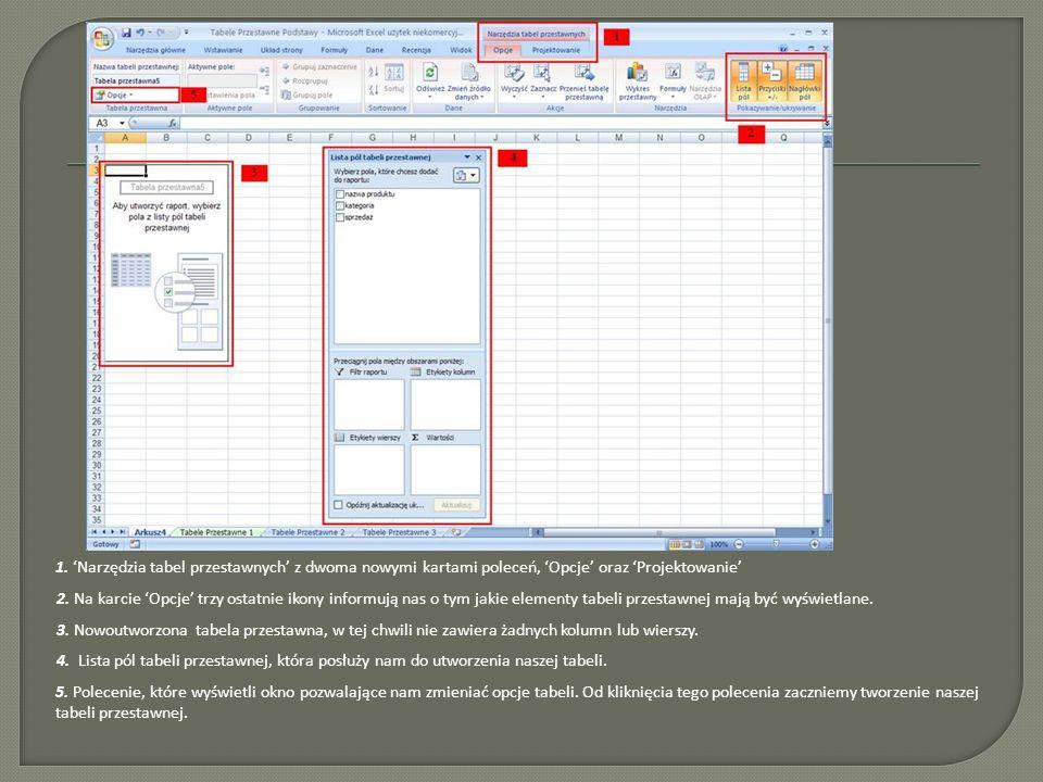 1. 'Narzędzia tabel przestawnych' z dwoma nowymi kartami poleceń, 'Opcje' oraz 'Projektowanie' 2.