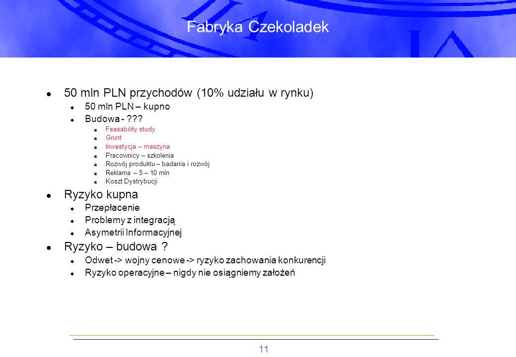 11 Fabryka Czekoladek 50 mln PLN przychodów (10% udziału w rynku) u 50 mln PLN – kupno u Budowa - ??.