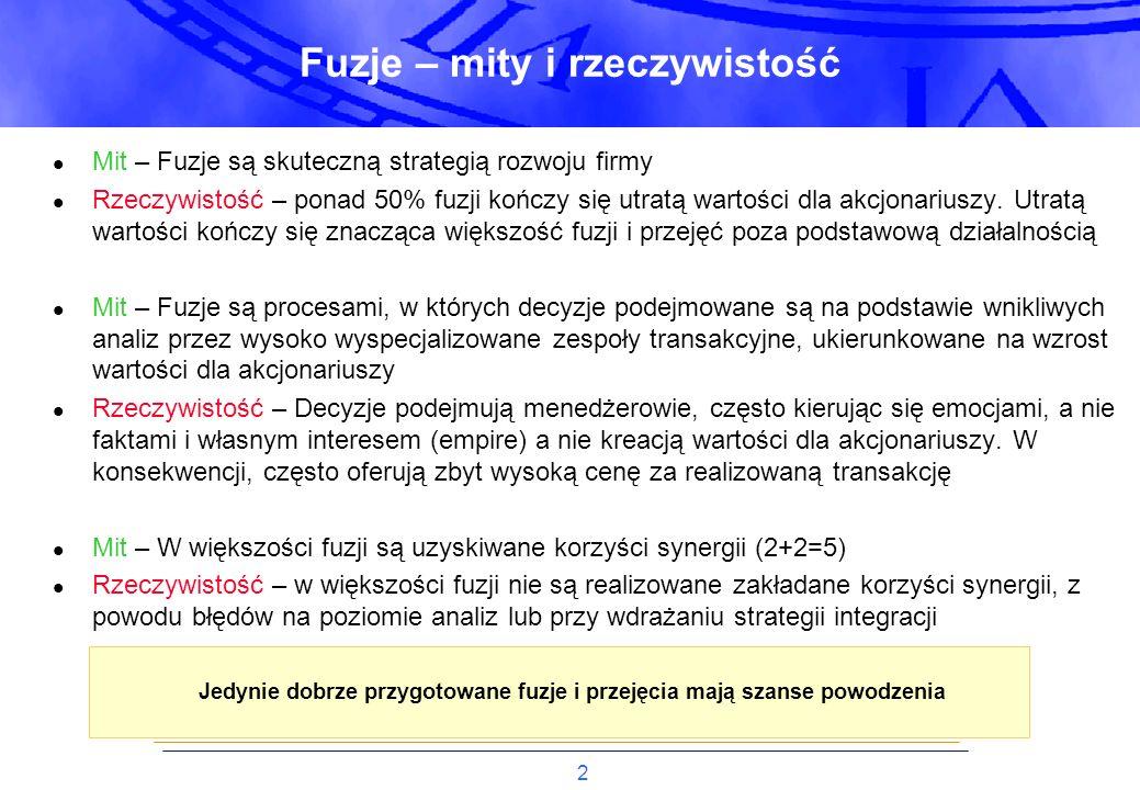 43 Negocjacje - instrumenty KwestiaNasza wstępna pozycja negocjacyjna Nasza ostateczna pozycja negocjacyjna Ich wstępna pozycja negocjacyjna .