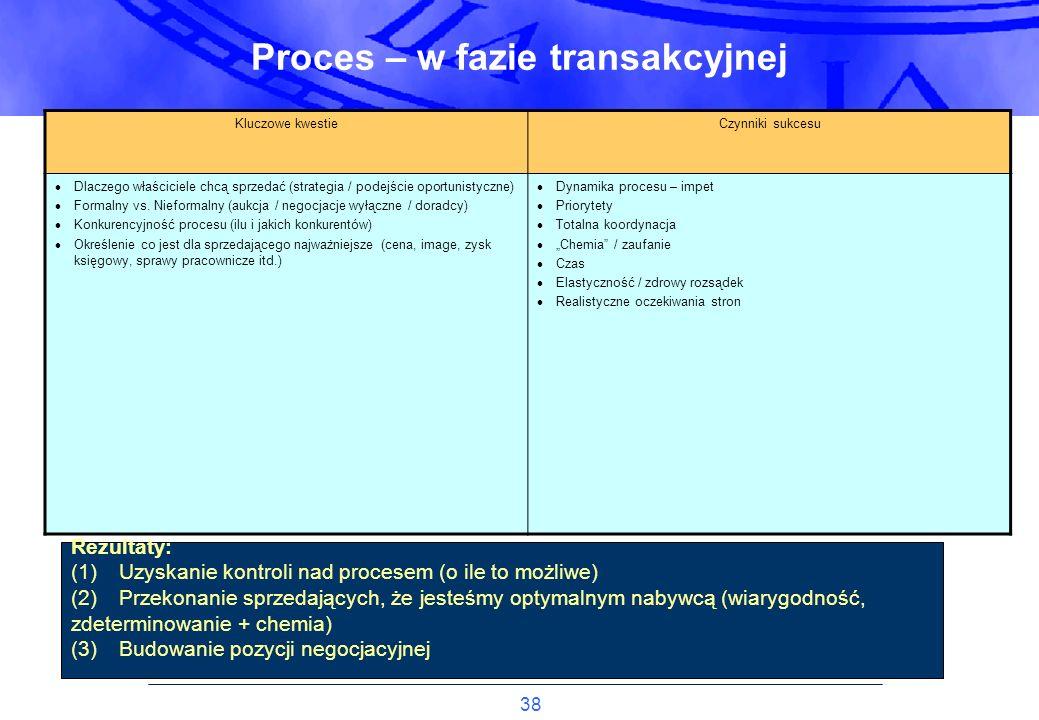 38 Proces – w fazie transakcyjnej Rezultaty: (1)Uzyskanie kontroli nad procesem (o ile to możliwe) (2)Przekonanie sprzedających, że jesteśmy optymalnym nabywcą (wiarygodność, zdeterminowanie + chemia) (3) Budowanie pozycji negocjacyjnej Kluczowe kwestieCzynniki sukcesu Dlaczego właściciele chcą sprzedać (strategia / podejście oportunistyczne) Formalny vs.