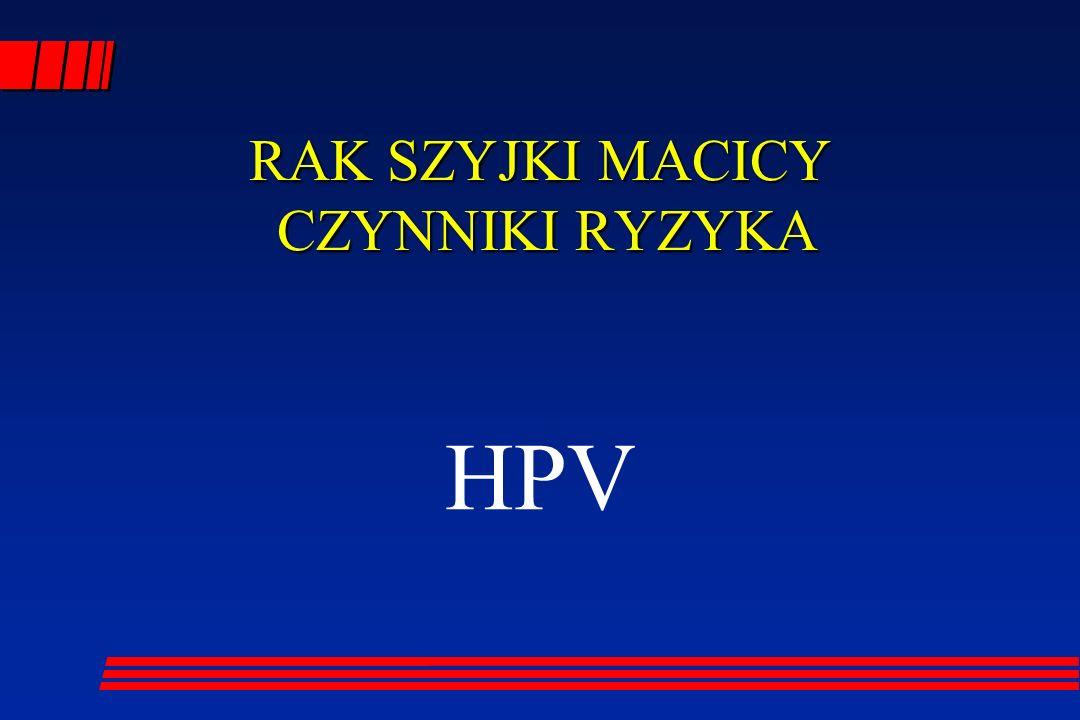 RAK SZYJKI MACICY CZYNNIKI RYZYKA HPV