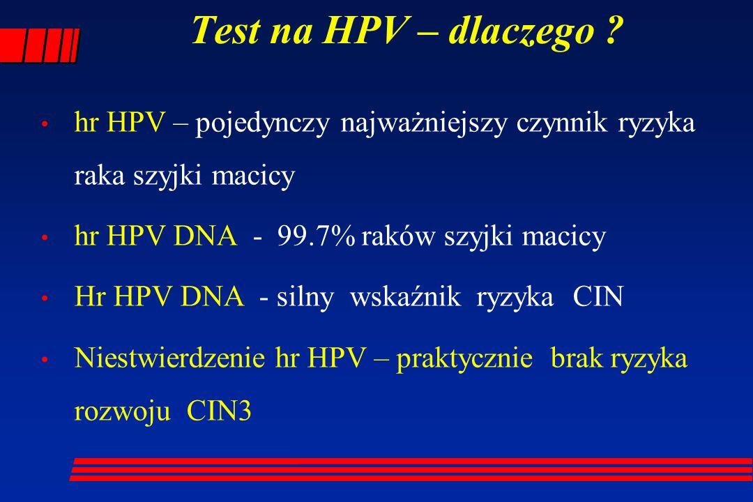 Test na HPV – dlaczego ? hr HPV – pojedynczy najważniejszy czynnik ryzyka raka szyjki macicy hr HPV DNA - 99.7% raków szyjki macicy Hr HPV DNA - silny