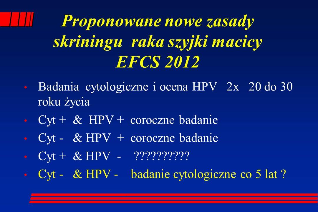 Proponowane nowe zasady skriningu raka szyjki macicy EFCS 2012 Badania cytologiczne i ocena HPV 2x 20 do 30 roku życia Cyt + & HPV + coroczne badanie