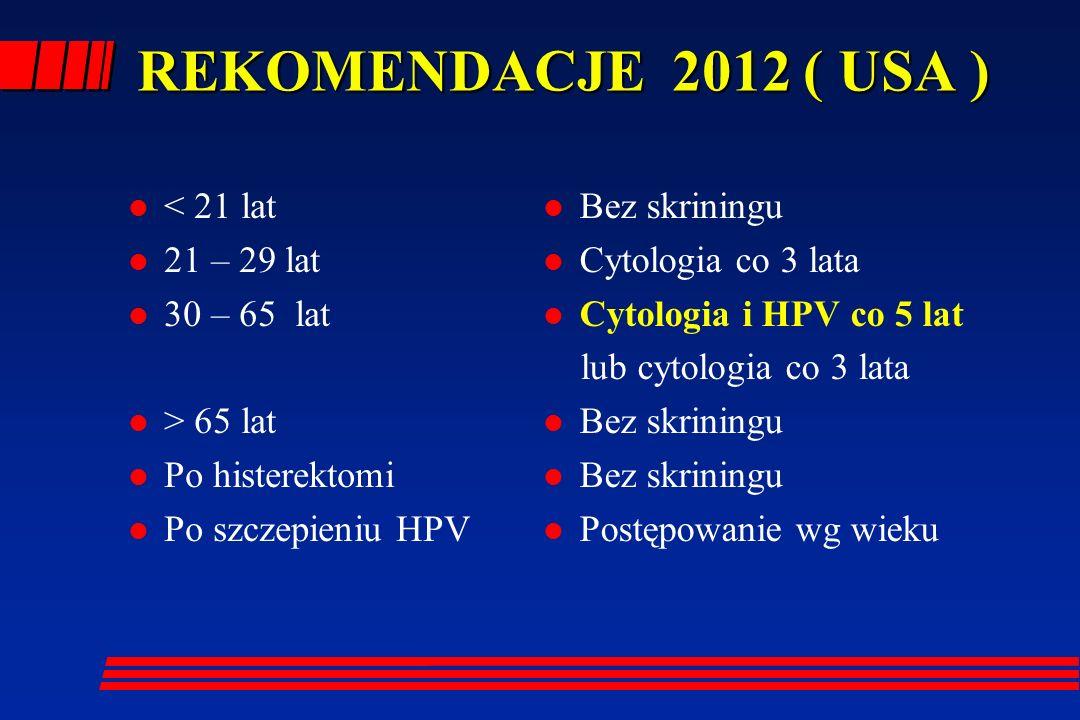 REKOMENDACJE 2012 ( USA ) l < 21 lat l 21 – 29 lat l 30 – 65 lat l > 65 lat l Po histerektomi l Po szczepieniu HPV l Bez skriningu l Cytologia co 3 la