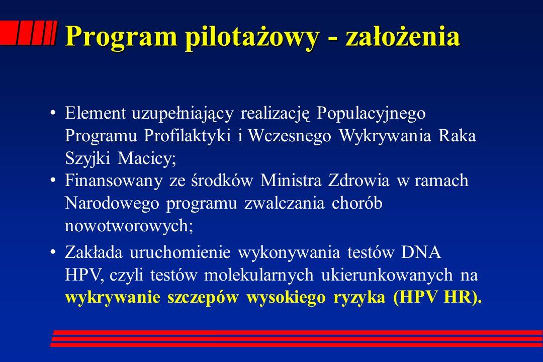 Program pilotażowy - założenia Element uzupełniający realizację Populacyjnego Programu Profilaktyki i Wczesnego Wykrywania Raka Szyjki Macicy; Finanso