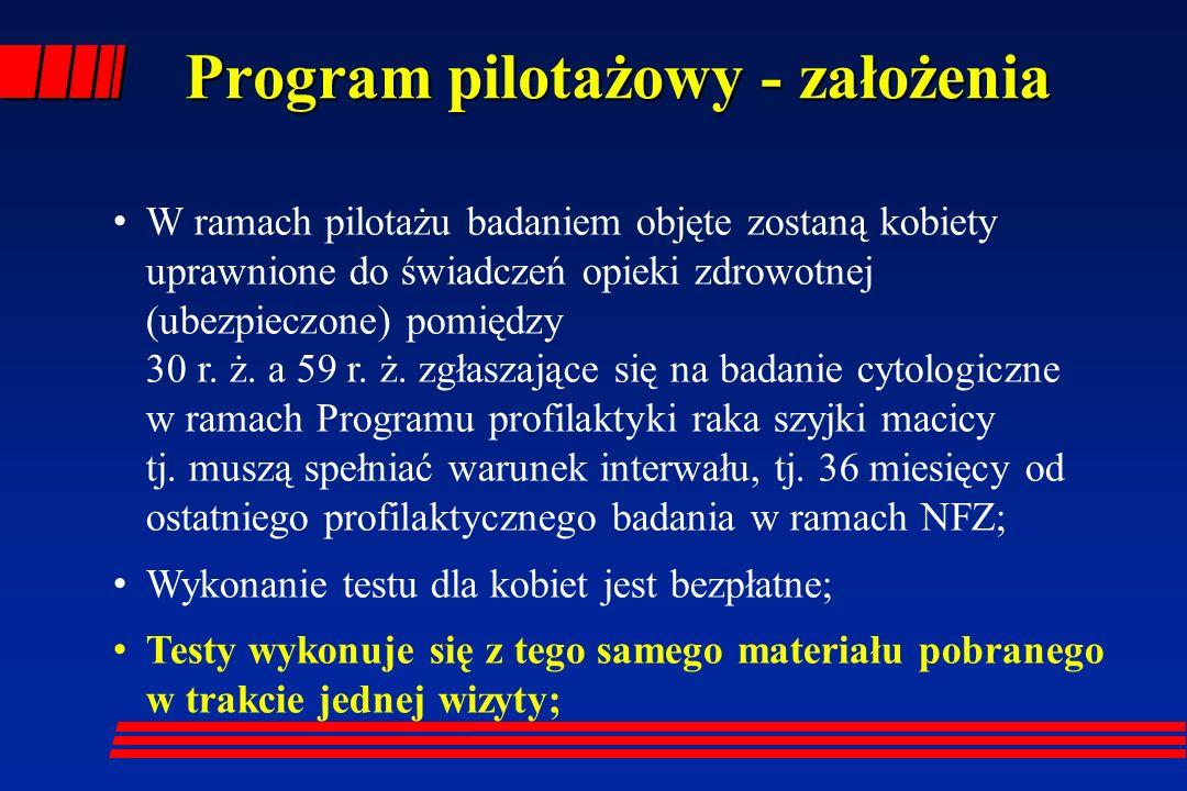 Program pilotażowy - założenia W ramach pilotażu badaniem objęte zostaną kobiety uprawnione do świadczeń opieki zdrowotnej (ubezpieczone) pomiędzy 30