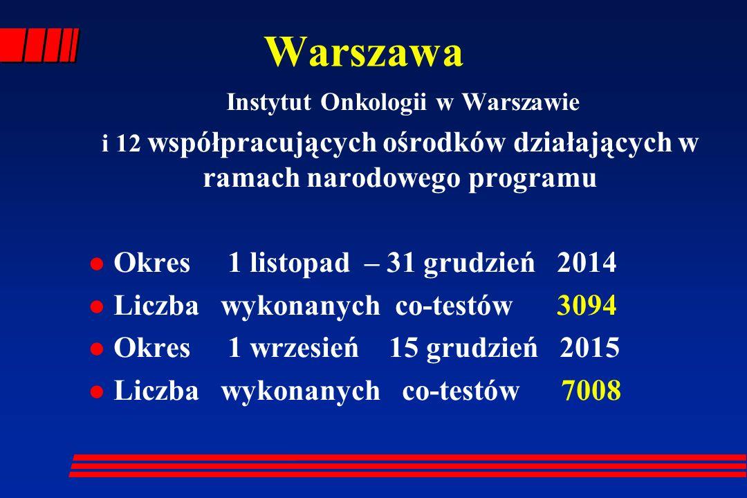 Warszawa Instytut Onkologii w Warszawie i 12 współpracujących ośrodków działających w ramach narodowego programu l Okres 1 listopad – 31 grudzień 2014