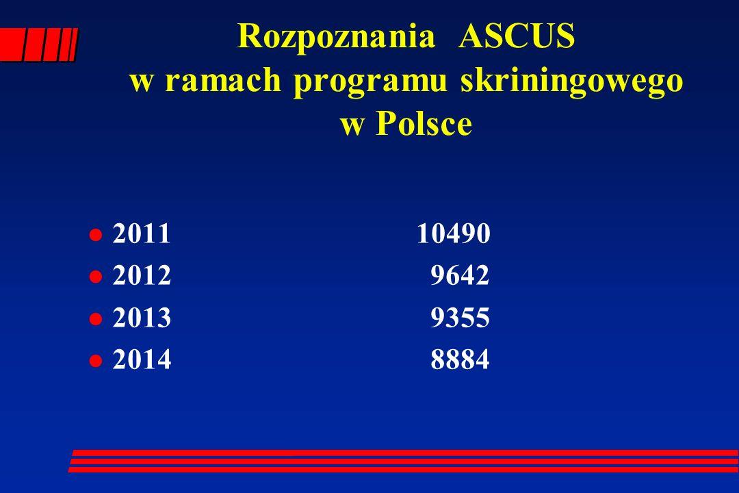 Rozpoznania ASCUS w ramach programu skriningowego w Polsce l 2011 10490 l 2012 9642 l 2013 9355 l 2014 8884