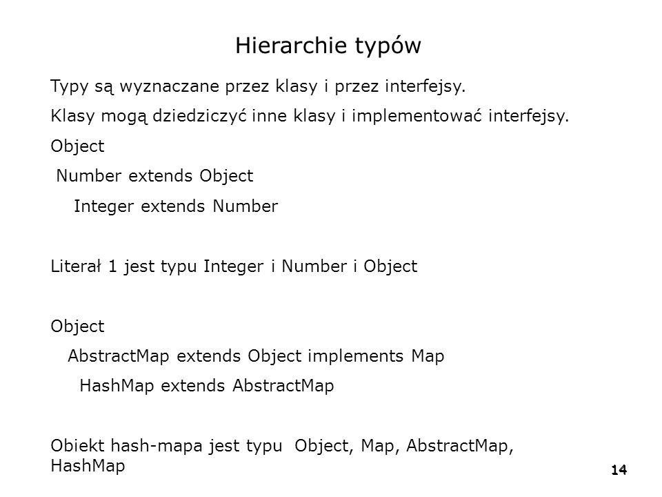 14 Hierarchie typów Typy są wyznaczane przez klasy i przez interfejsy. Klasy mogą dziedziczyć inne klasy i implementować interfejsy. Object Number ext