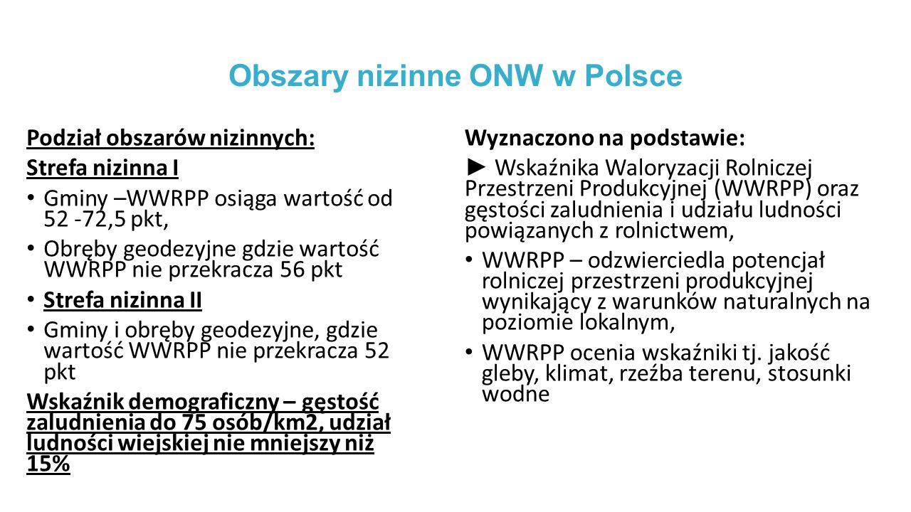 Obszary nizinne ONW w Polsce Podział obszarów nizinnych: Strefa nizinna I Gminy –WWRPP osiąga wartość od 52 -72,5 pkt, Obręby geodezyjne gdzie wartość WWRPP nie przekracza 56 pkt Strefa nizinna II Gminy i obręby geodezyjne, gdzie wartość WWRPP nie przekracza 52 pkt Wskaźnik demograficzny – gęstość zaludnienia do 75 osób/km2, udział ludności wiejskiej nie mniejszy niż 15% Wyznaczono na podstawie: ► Wskaźnika Waloryzacji Rolniczej Przestrzeni Produkcyjnej (WWRPP) oraz gęstości zaludnienia i udziału ludności powiązanych z rolnictwem, WWRPP – odzwierciedla potencjał rolniczej przestrzeni produkcyjnej wynikający z warunków naturalnych na poziomie lokalnym, WWRPP ocenia wskaźniki tj.