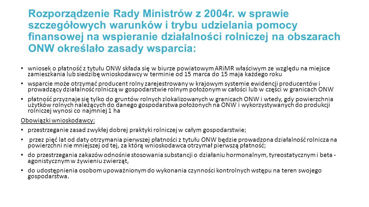 Rozporządzenie Rady Ministrów z 2004r.