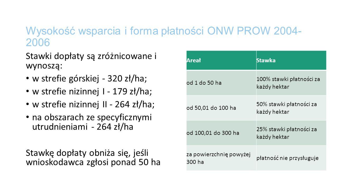 Wysokość wsparcia i forma płatności ONW PROW 2004- 2006 Stawki dopłaty są zróżnicowane i wynoszą: w strefie górskiej - 320 zł/ha; w strefie nizinnej I - 179 zł/ha; w strefie nizinnej II - 264 zł/ha; na obszarach ze specyficznymi utrudnieniami - 264 zł/ha Stawkę dopłaty obniża się, jeśli wnioskodawca zgłosi ponad 50 ha AreałStawka od 1 do 50 ha 100% stawki płatności za każdy hektar od 50,01 do 100 ha 50% stawki płatności za każdy hektar od 100,01 do 300 ha 25% stawki płatności za każdy hektar za powierzchnię powyżej 300 ha płatność nie przysługuje