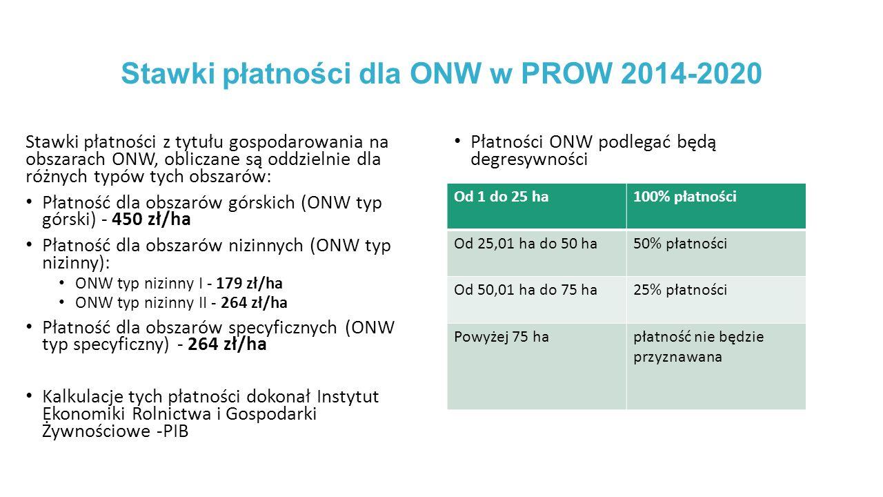 Stawki płatności dla ONW w PROW 2014-2020 Stawki płatności z tytułu gospodarowania na obszarach ONW, obliczane są oddzielnie dla różnych typów tych obszarów: Płatność dla obszarów górskich (ONW typ górski) - 450 zł/ha Płatność dla obszarów nizinnych (ONW typ nizinny): ONW typ nizinny I - 179 zł/ha ONW typ nizinny II - 264 zł/ha Płatność dla obszarów specyficznych (ONW typ specyficzny) - 264 zł/ha Kalkulacje tych płatności dokonał Instytut Ekonomiki Rolnictwa i Gospodarki Żywnościowe -PIB Płatności ONW podlegać będą degresywności Od 1 do 25 ha100% płatności Od 25,01 ha do 50 ha50% płatności Od 50,01 ha do 75 ha25% płatności Powyżej 75 hapłatność nie będzie przyznawana