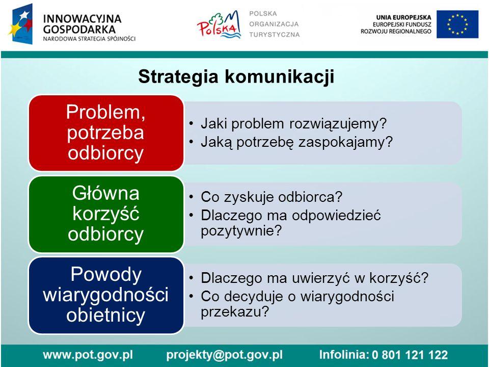 Strategia komunikacji Jaki problem rozwiązujemy. Jaką potrzebę zaspokajamy.