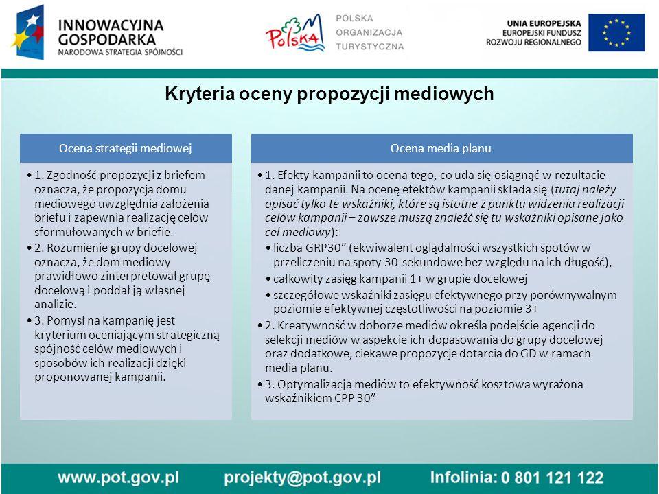 Kryteria oceny propozycji mediowych Ocena strategii mediowej 1.