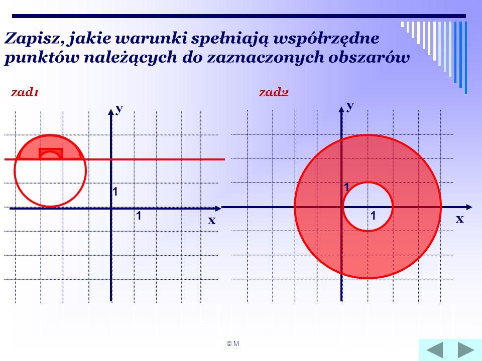 x y x y 1 1 Zapisz, jakie warunki spełniają współrzędne punktów należących do zaznaczonych obszarów zad1zad2 1 1 © M