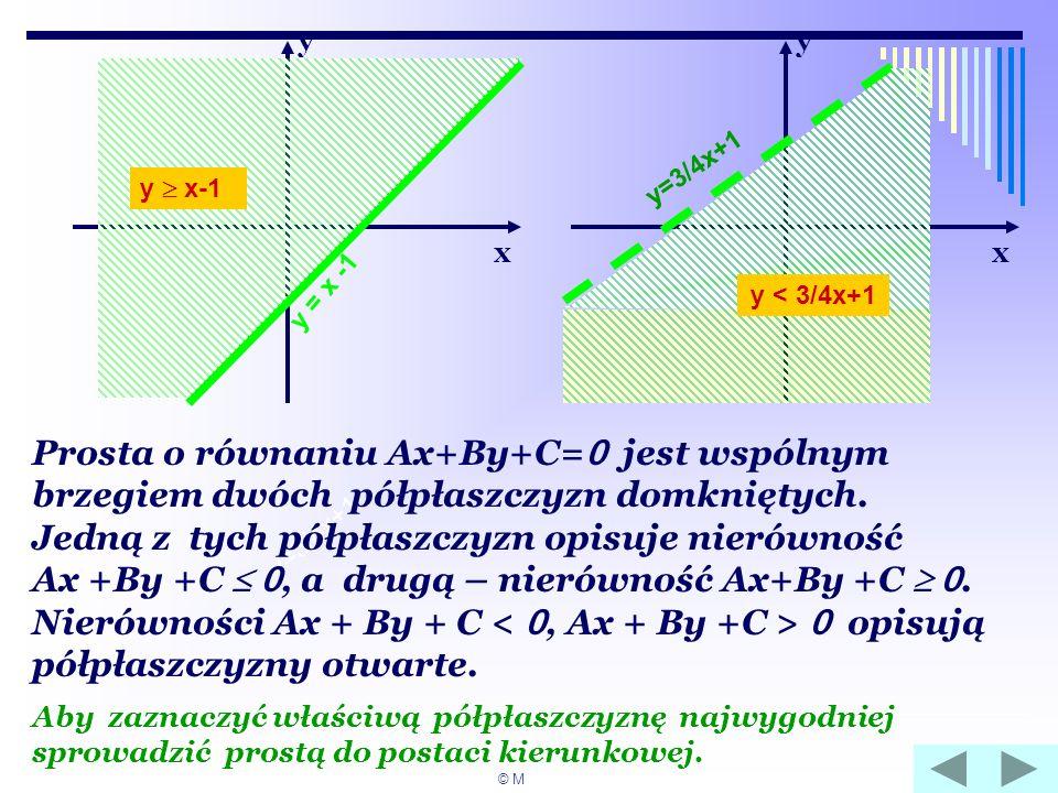 x y x y y=3/4x+1 y = x -1 y x-1 y=3/4x+1 Prosta o równaniu Ax+By+C= 0 jest wspólnym brzegiem dwóch półpłaszczyzn domkniętych. Jedną z tych półpłaszczy