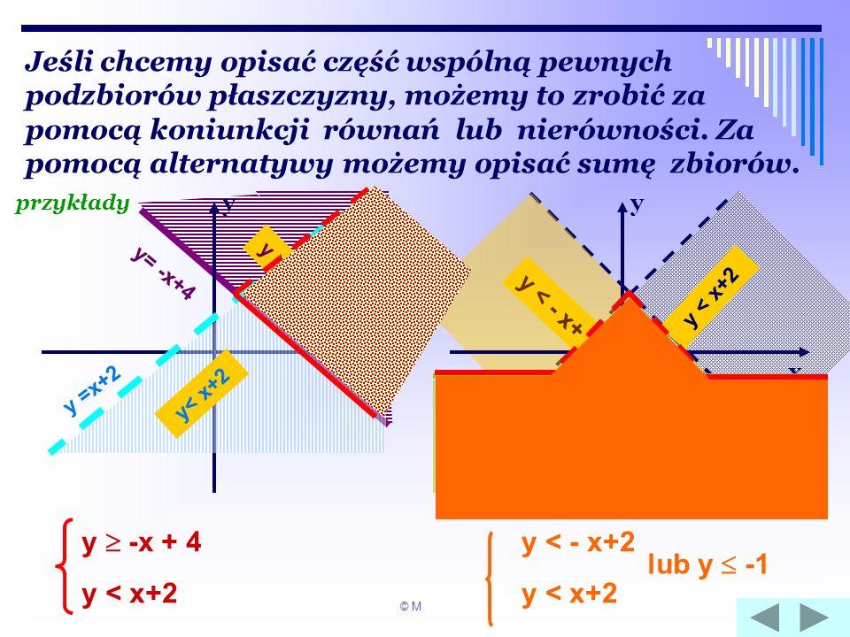 y= -x+4 x y Jeśli chcemy opisać część wspólną pewnych podzbiorów płaszczyzny, możemy to zrobić za pomocą koniunkcji równań lub nierówności. Za pomocą