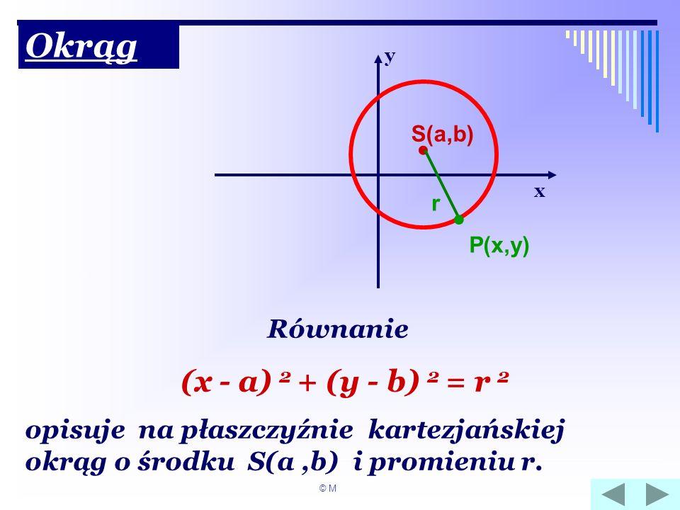 Okrąg x y Równanie (x - a) 2 + (y - b) 2 = r 2 opisuje na płaszczyźnie kartezjańskiej okrąg o środku S(a,b) i promieniu r... S(a,b) r. P(x,y) © M