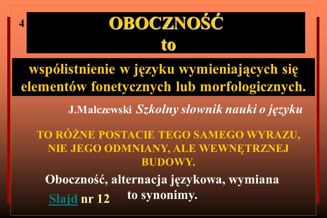 OBOCZNOŚĆ to współistnienie w języku wymieniających się elementów fonetycznych lub morfologicznych. J.Malczewski Szkolny słownik nauki o języku TO RÓŻ