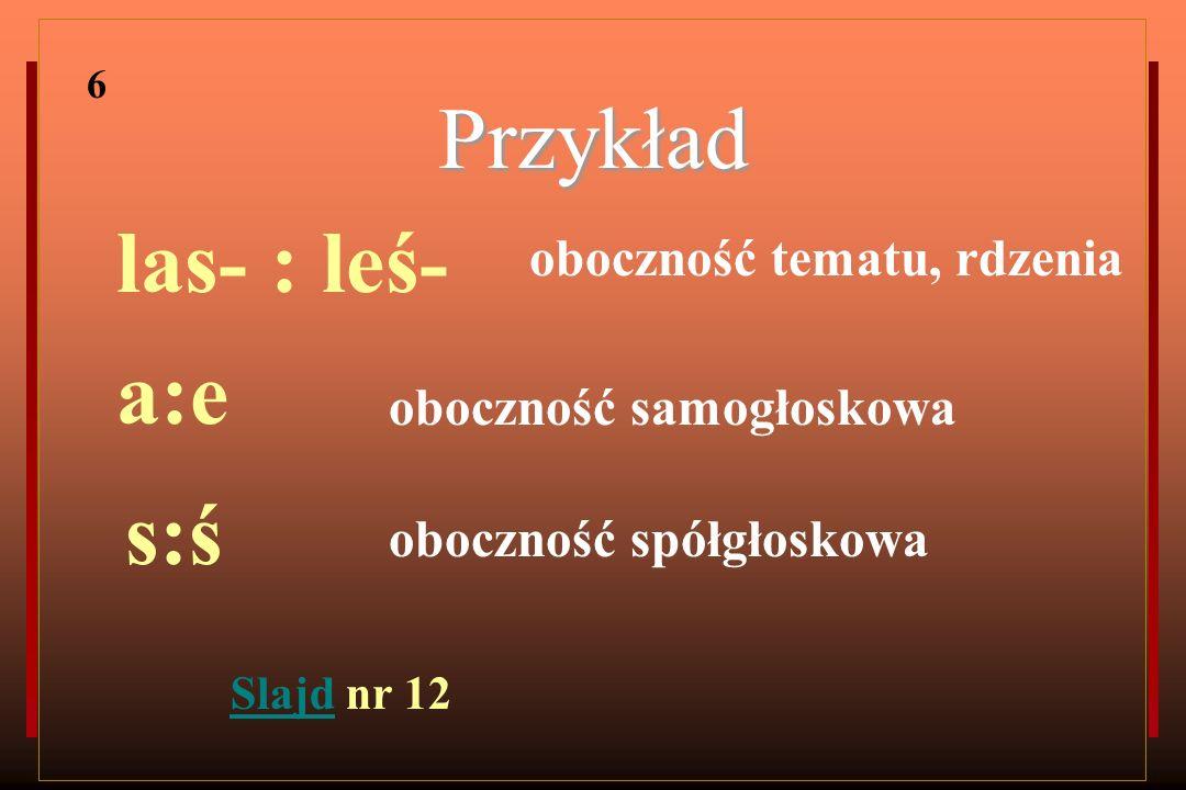 Przykład las- : leś- a:e s:ś oboczność tematu, rdzenia oboczność samogłoskowa oboczność spółgłoskowa 6 SlajdSlajd nr 12