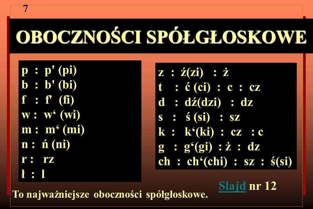 OBOCZNOŚCI SPÓŁGŁOSKOWE p : p' (pi) b : b' (bi) f : f' (fi) w : w (wi) m : m (mi) n : ń (ni) r : rz ł : l z : ź(zi) : ż t : ć (ci) : c : cz d : dź(dzi