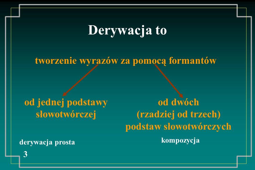 Derywacja to tworzenie wyrazów za pomocą formantów od jednej podstawy słowotwórczej od dwóch (rzadziej od trzech) podstaw słowotwórczych derywacja pro