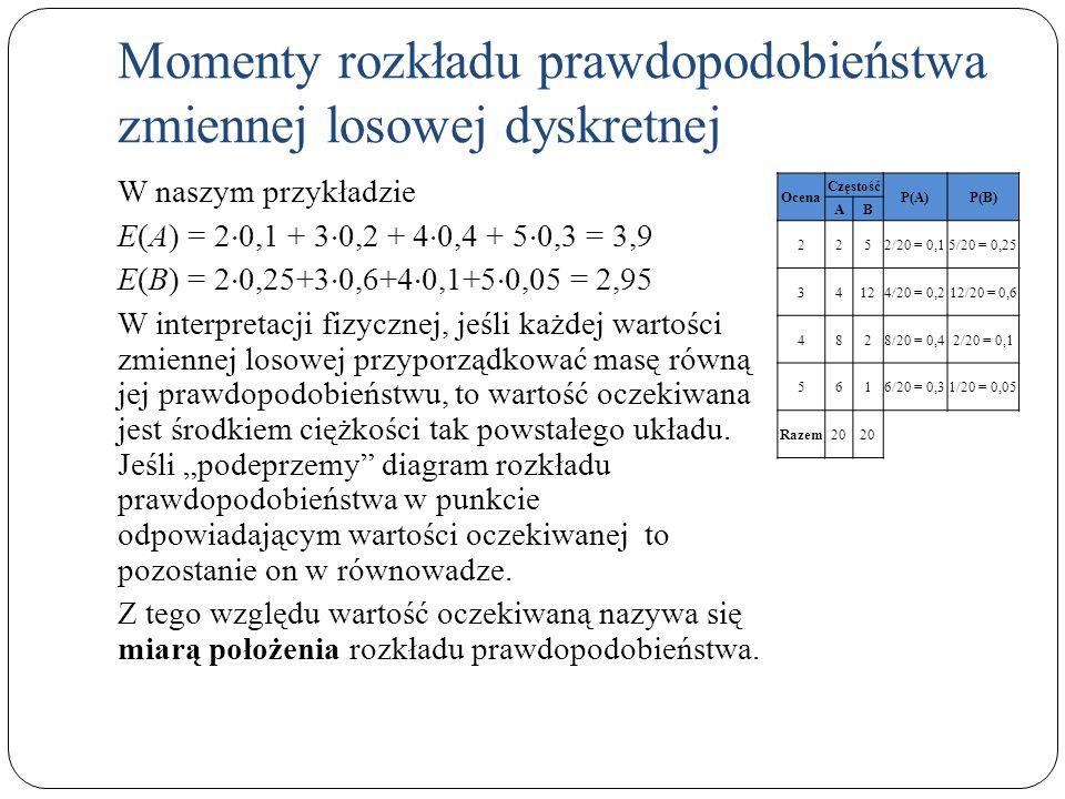 W naszym przykładzie E(A) = 2 0,1 + 3 0,2 + 4 0,4 + 5 0,3 = 3,9 E(B) = 2 0,25+3 0,6+4 0,1+5 0,05 = 2,95 W interpretacji fizycznej, jeśli każdej wartoś